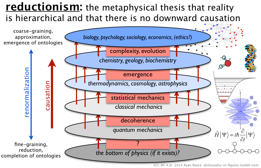 metaphysical thesis The development of metaphysics in p e r s i a a contribution to the history of muslim philosophy by muhammad iqbal east lansing, mi h-bahai 2001.