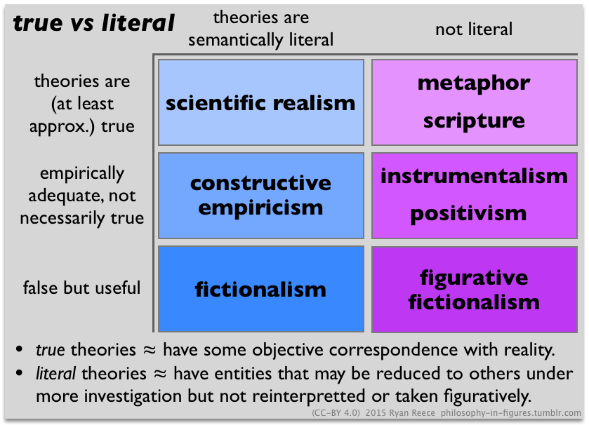 ontic structural realism or constructive empiricism and pdf